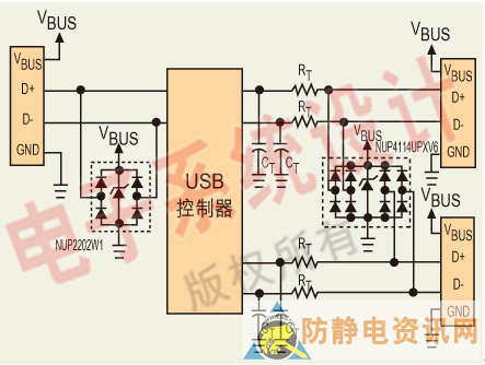 静电的危害和应用_USB 2.0高速端口的ESD保护_防静电产品资讯网,静电,防静电,防静电服 ...
